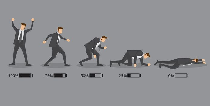 A man getting exhausted in five images each with a lower battery bar beneath.  He shows increasing levels of tiredness until he's on the floor at 0%